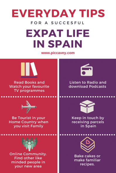 EXPAT LIFE IN SPAIN By piccavey.