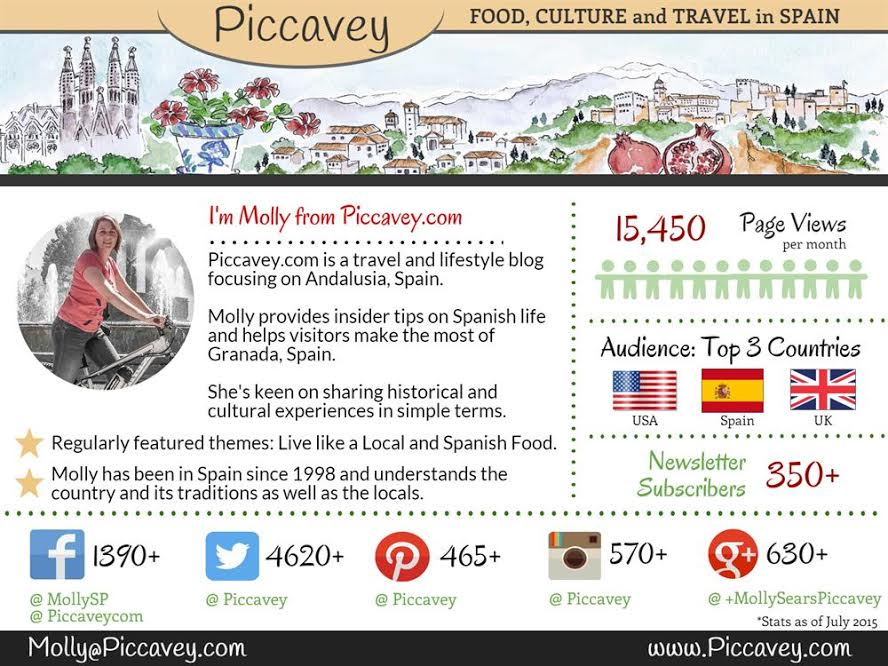 Andalusia Spain blog Piccavey com Media Kit