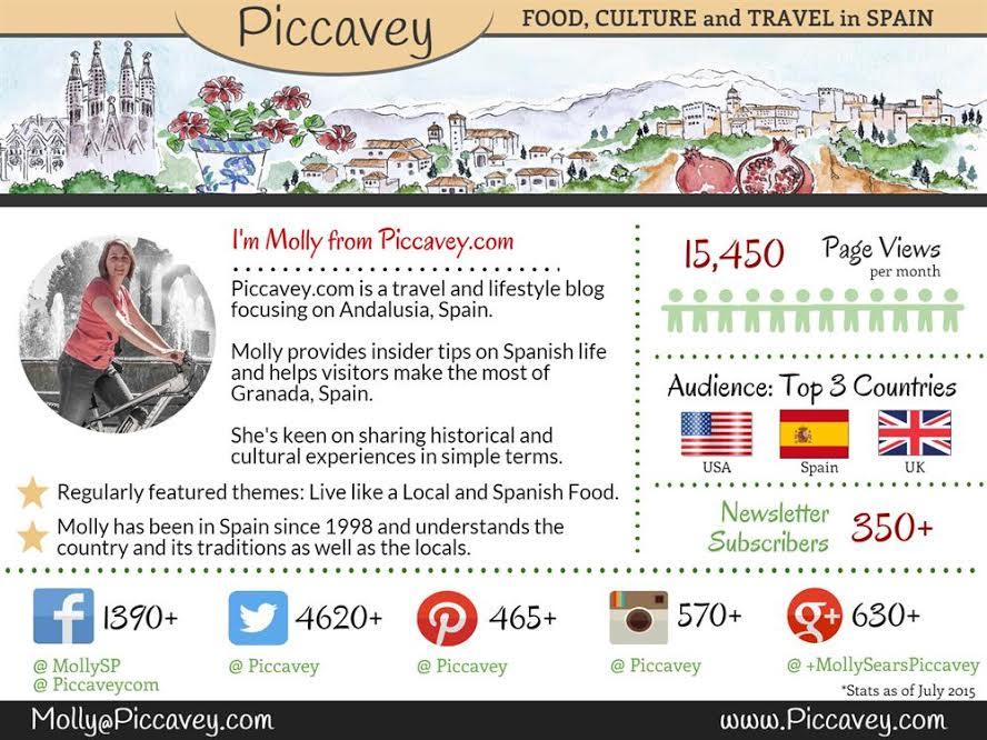 Andalusia Spain blog Piccavey com Media Kit